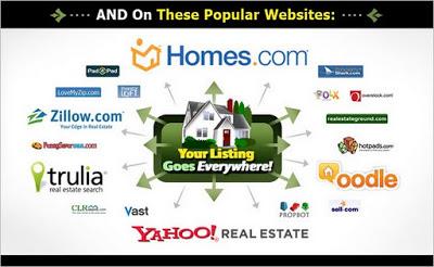 Huntersville-NC-Home-Listing-Realtors-North-Carolina