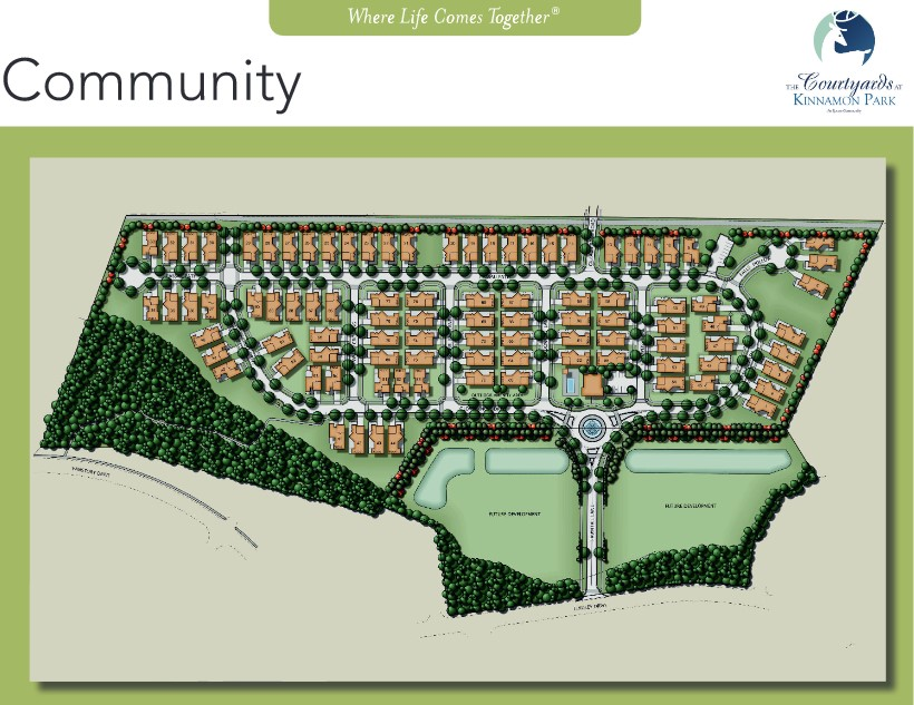 the-courtyards-at-kinnamon-park-homes-sitemap