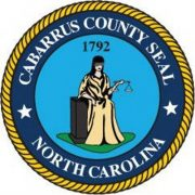 Cabarrus-County-Real-Estate
